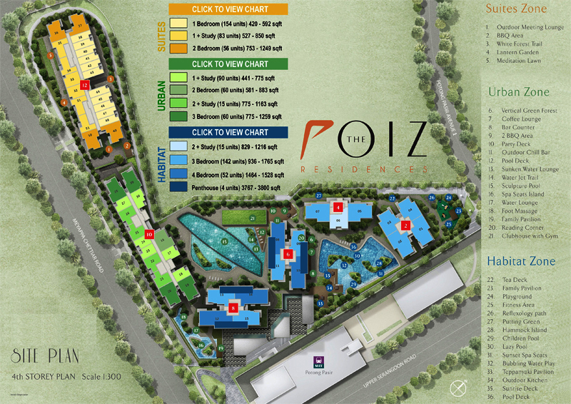 Condo Sales near Blossoms@Woodleigh